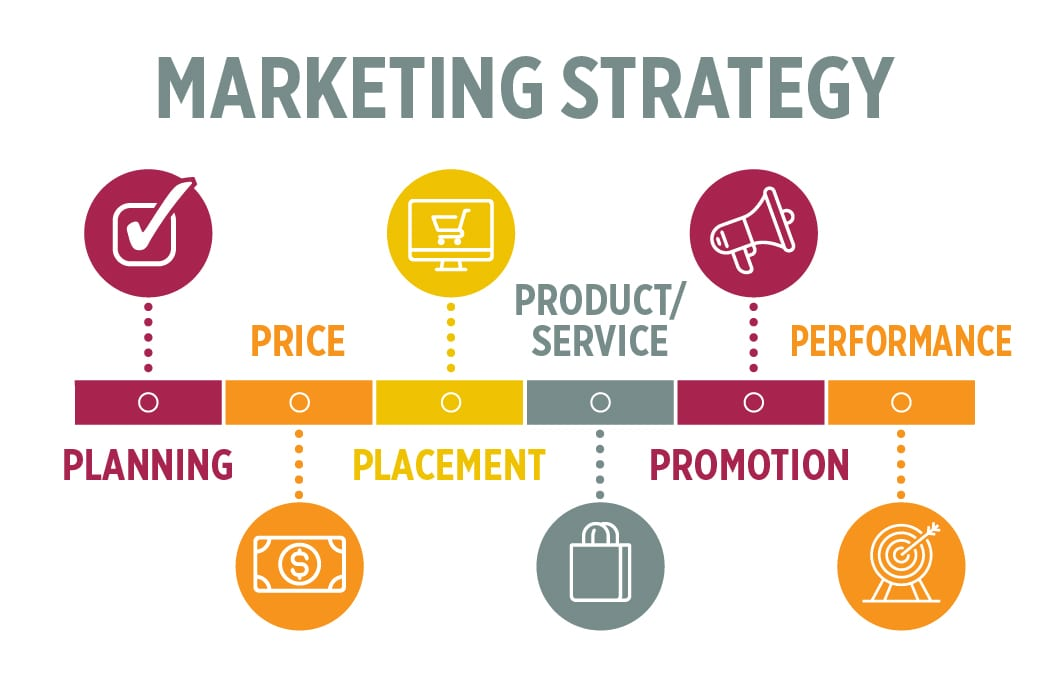 Marketing Strategy Graphic